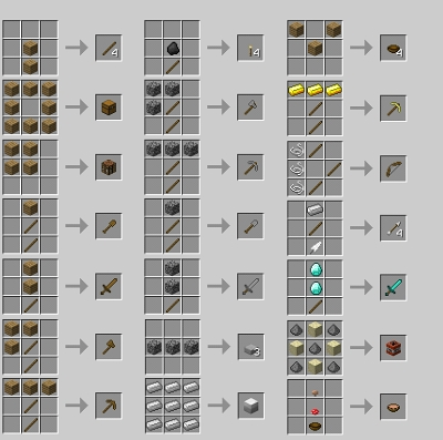 Pokud začínáte hrát Minecraft máme tu pro vás nějaké užitečné rady . Pro začátečníkdy je nejvhodnější singleplayer, kde nikoho neohrožují jiní hráči a neničí jeho stavby. Ale, můžete klidně začít […]